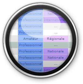 image Base de données artistes