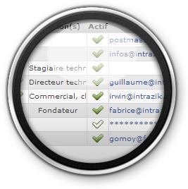 image Base de données de contacts