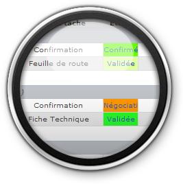 image Suivi des taches et actions : Workflow